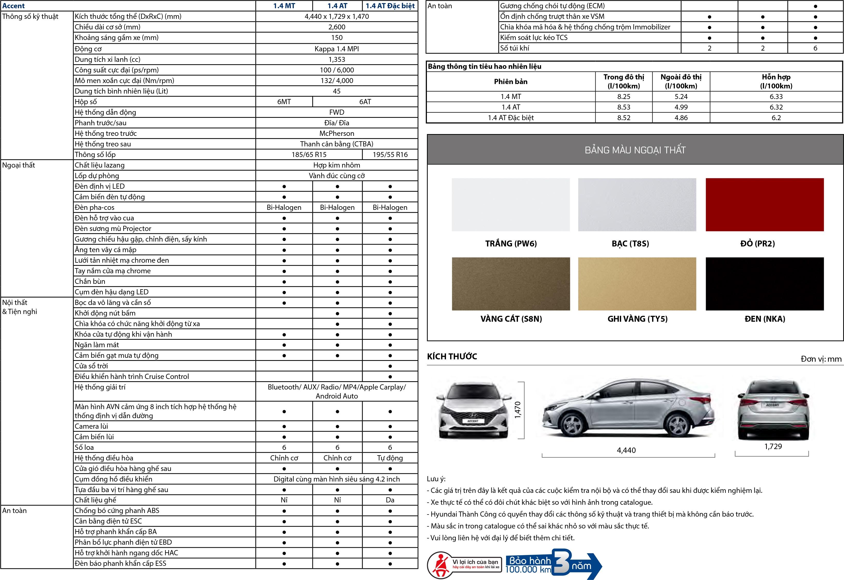 Thông số kỹ thuật Hyundai Accent 2021, Kích thước xe Accent 2021